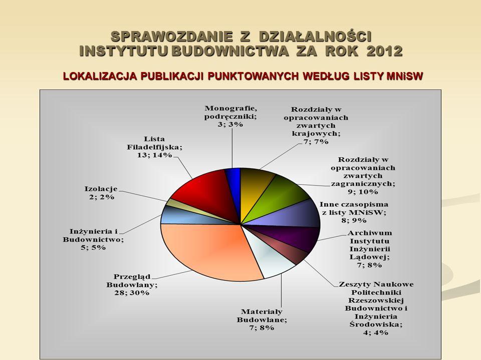 SPRAWOZDANIE Z DZIAŁALNOŚCI INSTYTUTU BUDOWNICTWA ZA ROK 2012 LOKALIZACJA PUBLIKACJI PUNKTOWANYCH WEDŁUG LISTY MNiSW