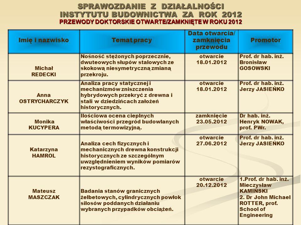 SPRAWOZDANIE Z DZIAŁALNOŚCI INSTYTUTU BUDOWNICTWA ZA ROK 2012 PRZEWODY DOKTORSKIE OTWARTE/ZAMKNIĘTE W ROKU 2012 Imię i nazwisko Temat pracy Data otwar