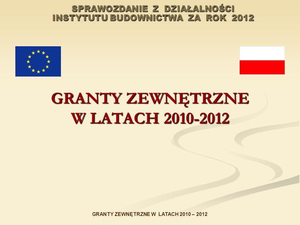SPRAWOZDANIE Z DZIAŁALNOŚCI INSTYTUTU BUDOWNICTWA ZA ROK 2012 GRANTY ZEWNĘTRZNE W LATACH 2010-2012 GRANTY ZEWNĘTRZNE W LATACH 2010 – 2012