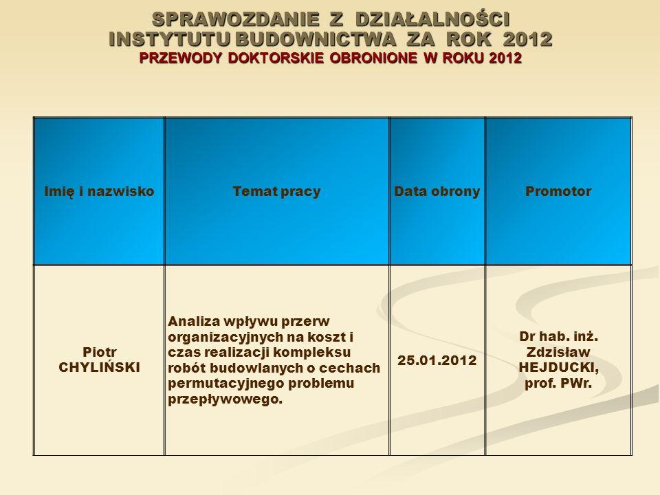 SPRAWOZDANIE Z DZIAŁALNOŚCI INSTYTUTU BUDOWNICTWA ZA ROK 2012 PRZEWODY DOKTORSKIE OBRONIONE W ROKU 2012 Imię i nazwiskoTemat pracyData obronyPromotor