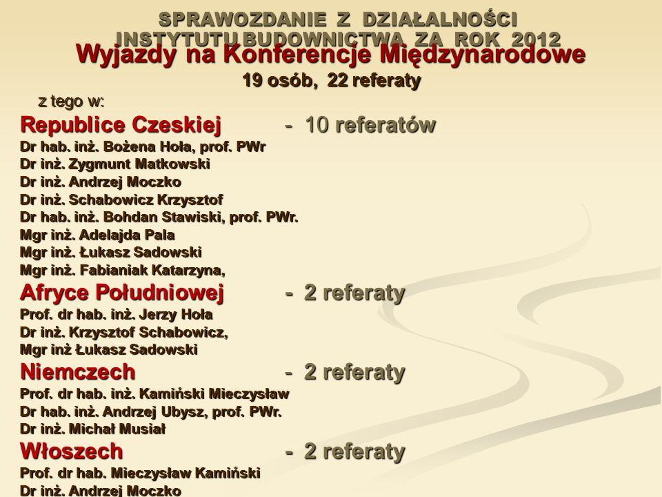 SPRAWOZDANIE Z DZIAŁALNOŚCI INSTYTUTU BUDOWNICTWA ZA ROK 2012 Wyjazdy na Konferencje Międzynarodowe 19 osób, 22 referaty z tego w: z tego w: Republice