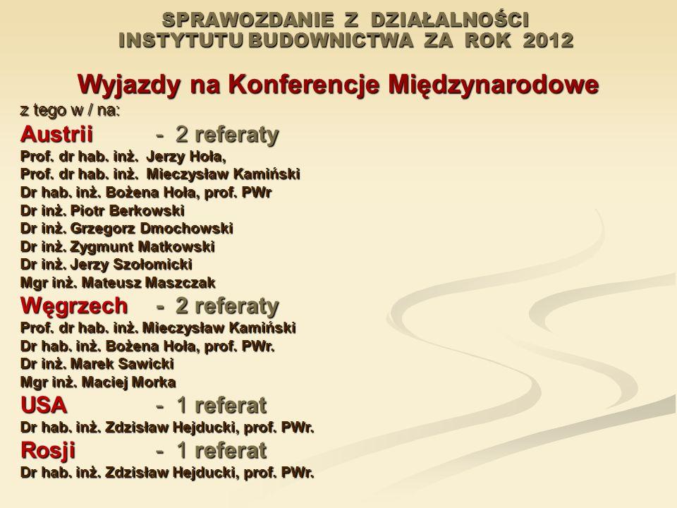 SPRAWOZDANIE Z DZIAŁALNOŚCI INSTYTUTU BUDOWNICTWA ZA ROK 2012 Wyjazdy na Konferencje Międzynarodowe z tego w / na: Austrii- 2 referaty Prof. dr hab. i