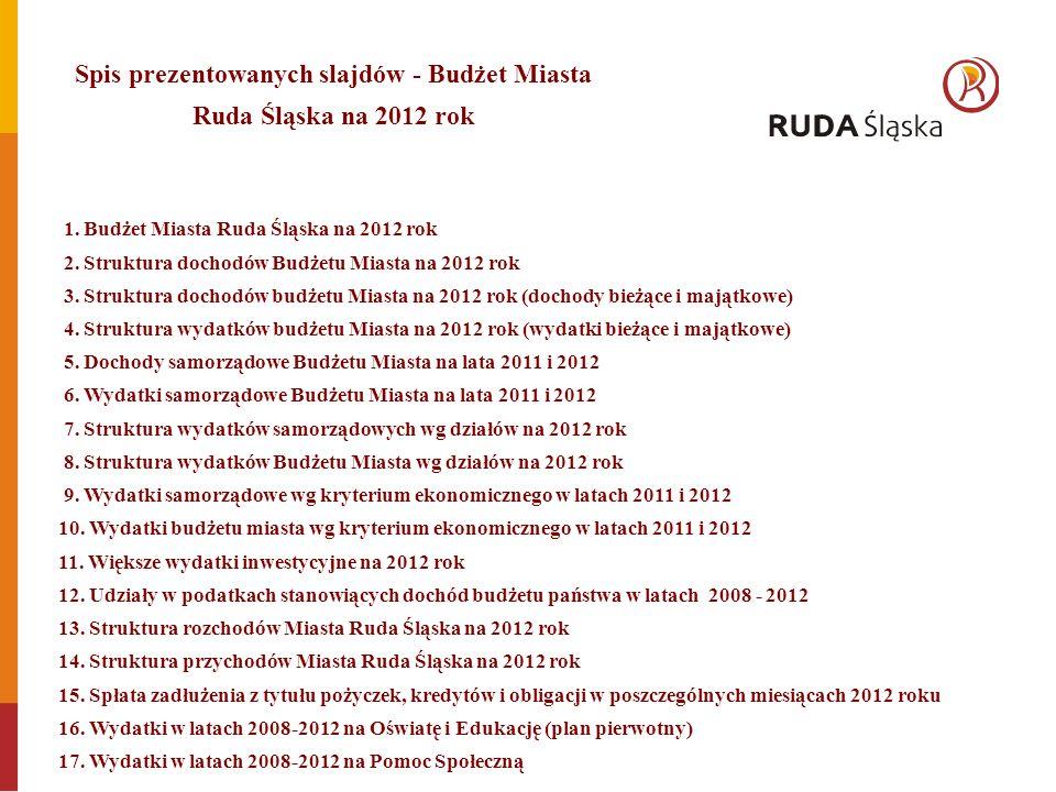 1. Budżet Miasta Ruda Śląska na 2012 rok 2. Struktura dochodów Budżetu Miasta na 2012 rok 3. Struktura dochodów budżetu Miasta na 2012 rok (dochody bi