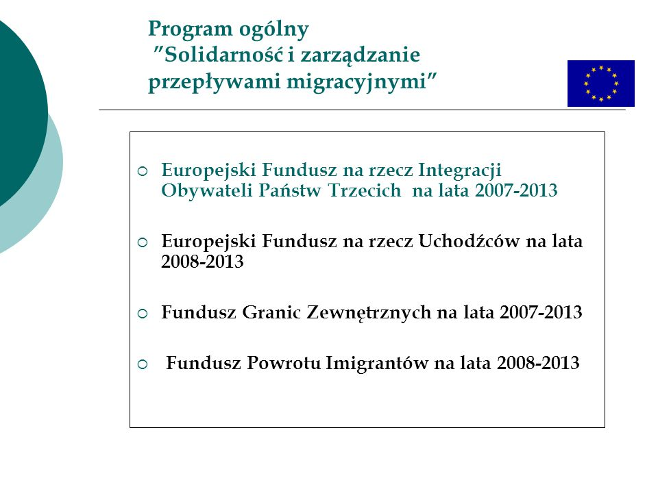 Program ogólny Solidarność i zarządzanie przepływami migracyjnymi Europejski Fundusz na rzecz Integracji Obywateli Państw Trzecich na lata 2007-2013 Europejski Fundusz na rzecz Uchodźców na lata 2008-2013 Fundusz Granic Zewnętrznych na lata 2007-2013 Fundusz Powrotu Imigrantów na lata 2008-2013