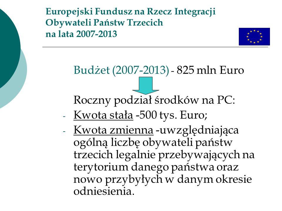 Budżet (2007-2013) - 825 mln Euro Roczny podział środków na PC: - Kwota stała -500 tys.