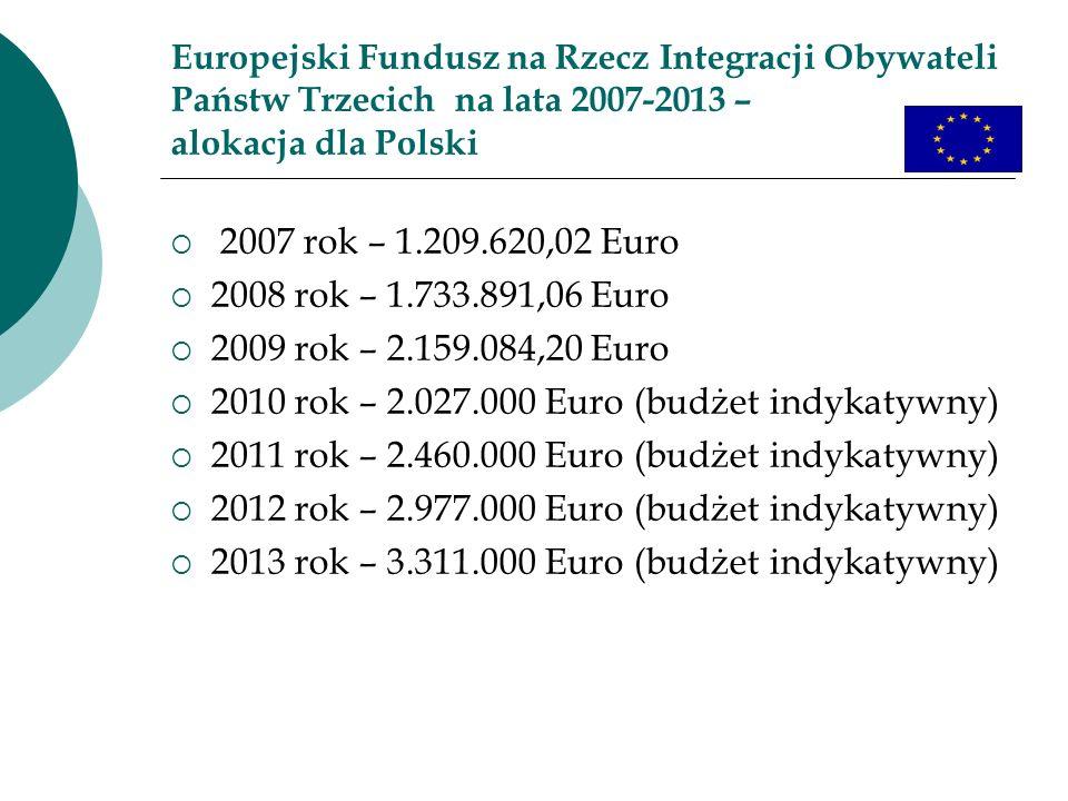 Europejski Fundusz na Rzecz Integracji Obywateli Państw Trzecich na lata 2007-2013 – alokacja dla Polski 2007 rok – 1.209.620,02 Euro 2008 rok – 1.733.891,06 Euro 2009 rok – 2.159.084,20 Euro 2010 rok – 2.027.000 Euro (budżet indykatywny) 2011 rok – 2.460.000 Euro (budżet indykatywny) 2012 rok – 2.977.000 Euro (budżet indykatywny) 2013 rok – 3.311.000 Euro (budżet indykatywny)
