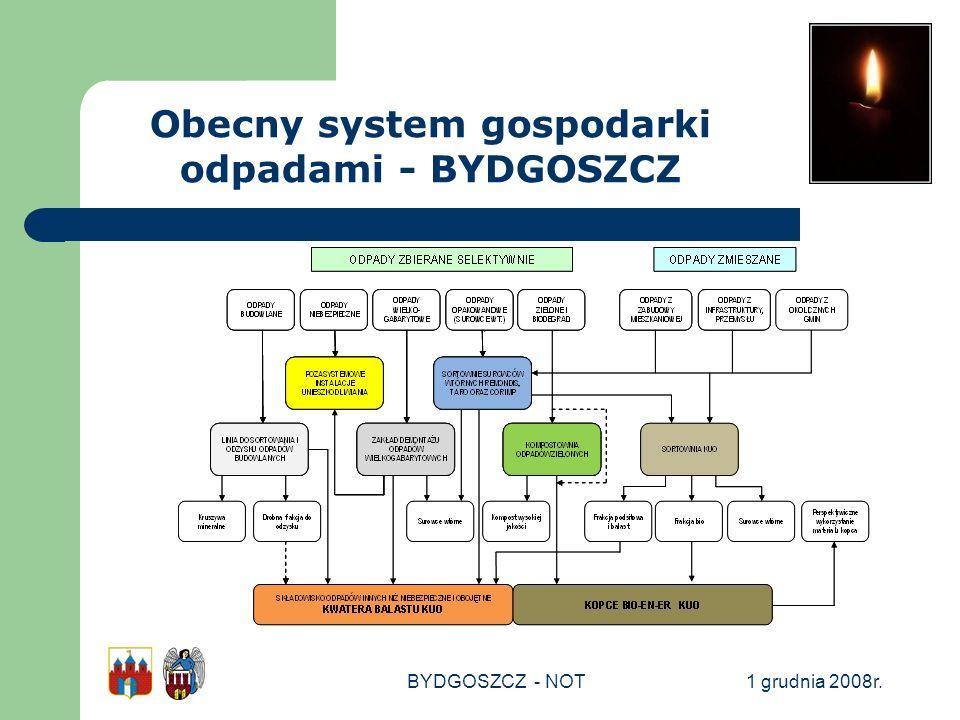 1 grudnia 2008r.BYDGOSZCZ - NOT Obecny system gospodarki odpadami - BYDGOSZCZ