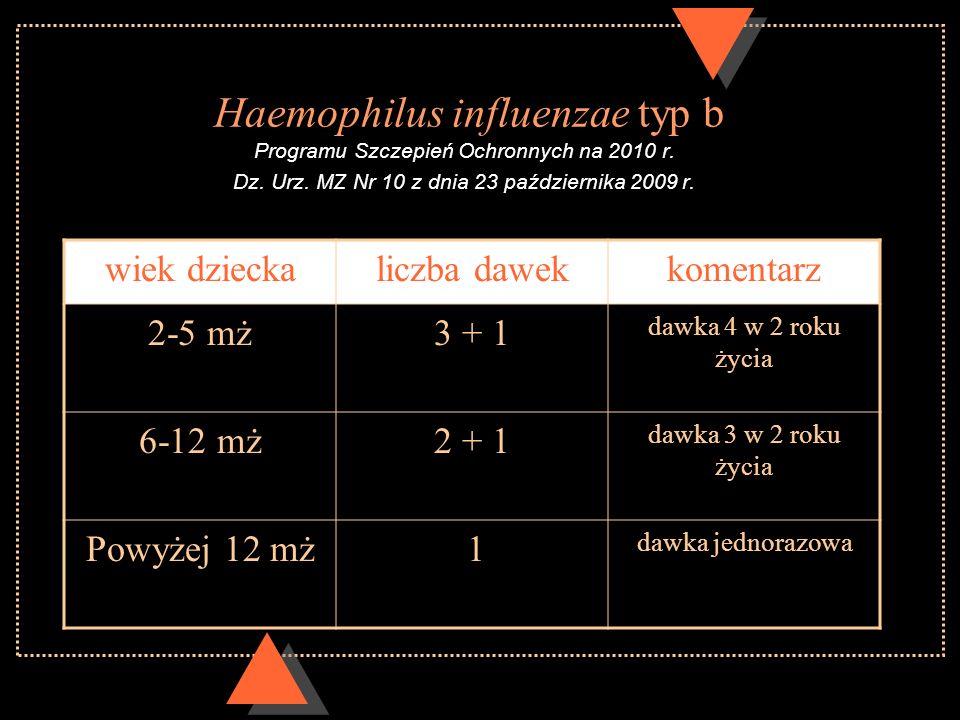 Haemophilus influenzae typ b Programu Szczepień Ochronnych na 2010 r. Dz. Urz. MZ Nr 10 z dnia 23 października 2009 r. wiek dzieckaliczba dawekkomenta