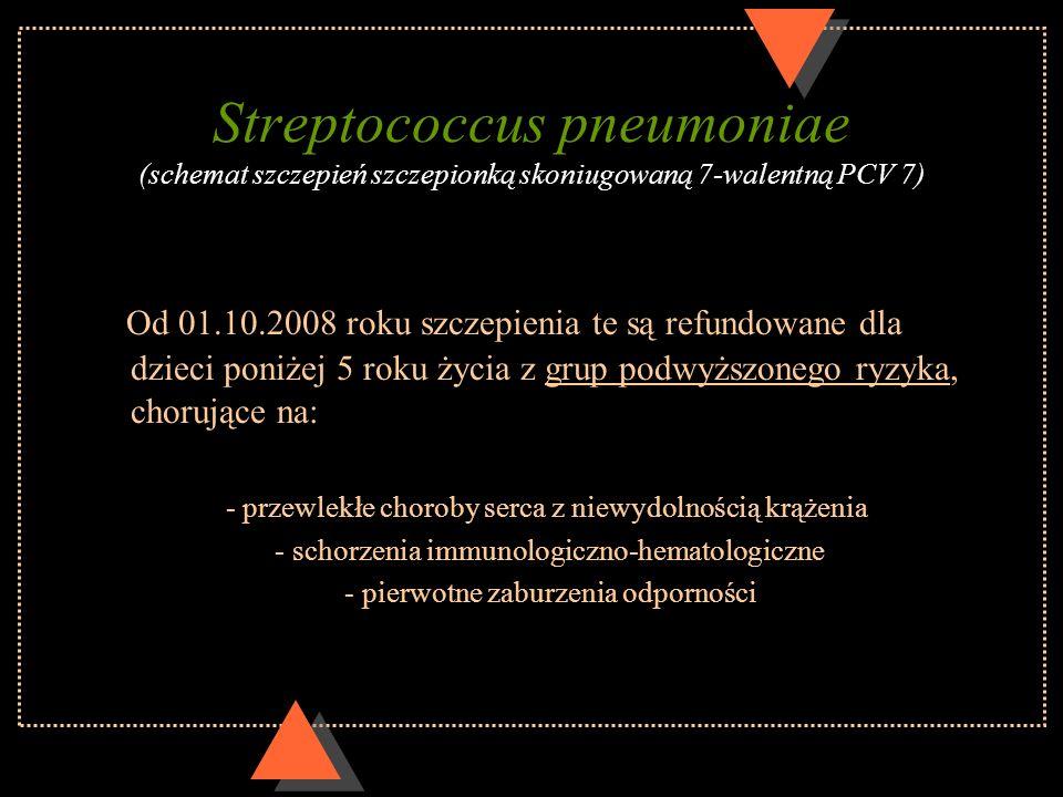 Streptococcus pneumoniae (schemat szczepień szczepionką skoniugowaną 7-walentną PCV 7) Od 01.10.2008 roku szczepienia te są refundowane dla dzieci pon