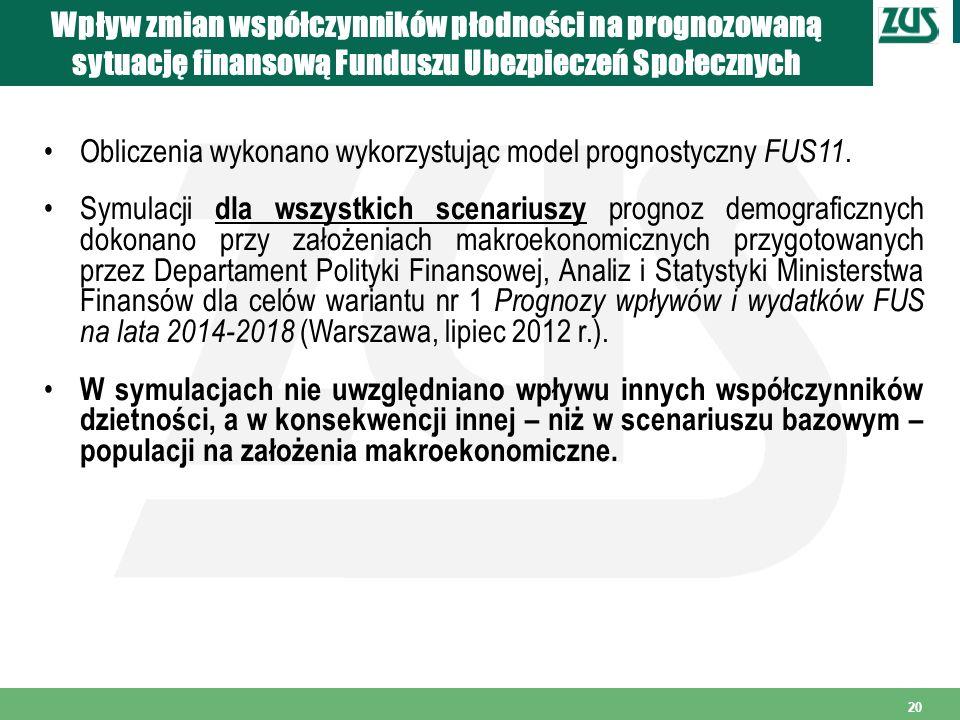 20 Wpływ zmian współczynników płodności na prognozowaną sytuację finansową Funduszu Ubezpieczeń Społecznych Obliczenia wykonano wykorzystując model pr