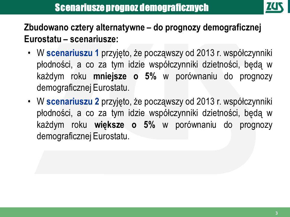 4 Scenariusze prognoz demograficznych Zbudowano cztery alternatywne – do prognozy demograficznej Eurostatu – scenariusze: W scenariuszu 3 przyjęto, że stosunek współczynników płodności, a co za tym idzie współczynników dzietności, w porównaniu do prognozy demograficznej Eurostatu będzie corocznie maleć począwszy od 2013 r.