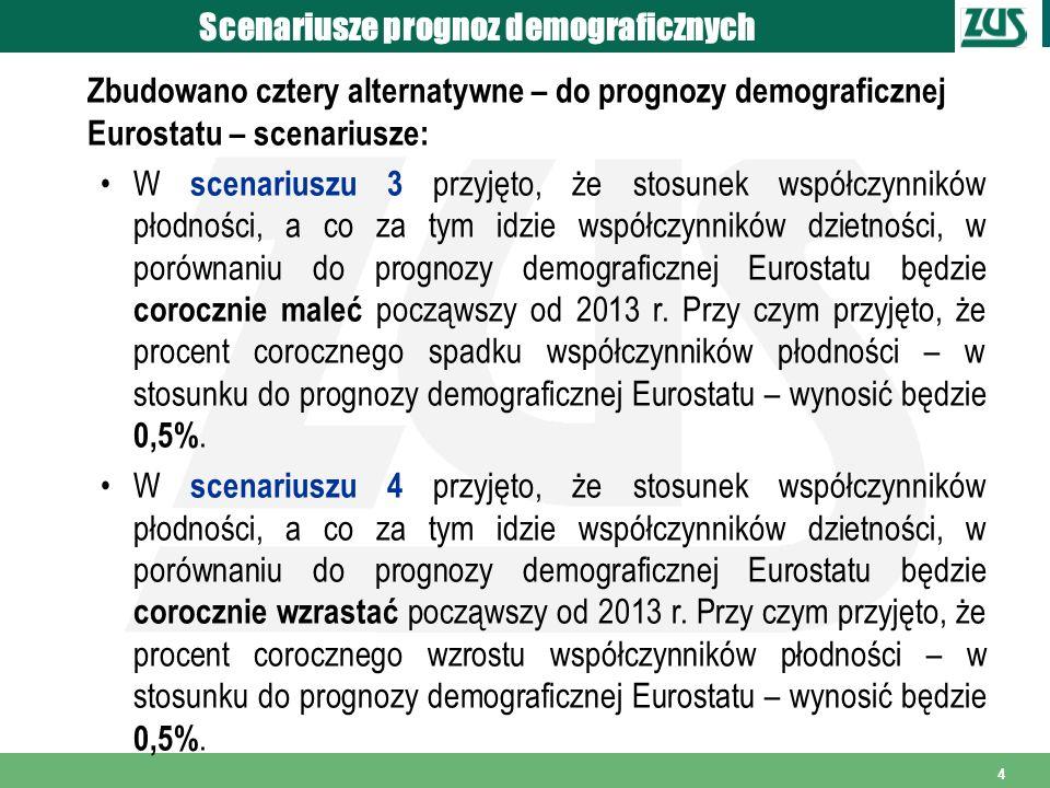 4 Scenariusze prognoz demograficznych Zbudowano cztery alternatywne – do prognozy demograficznej Eurostatu – scenariusze: W scenariuszu 3 przyjęto, że