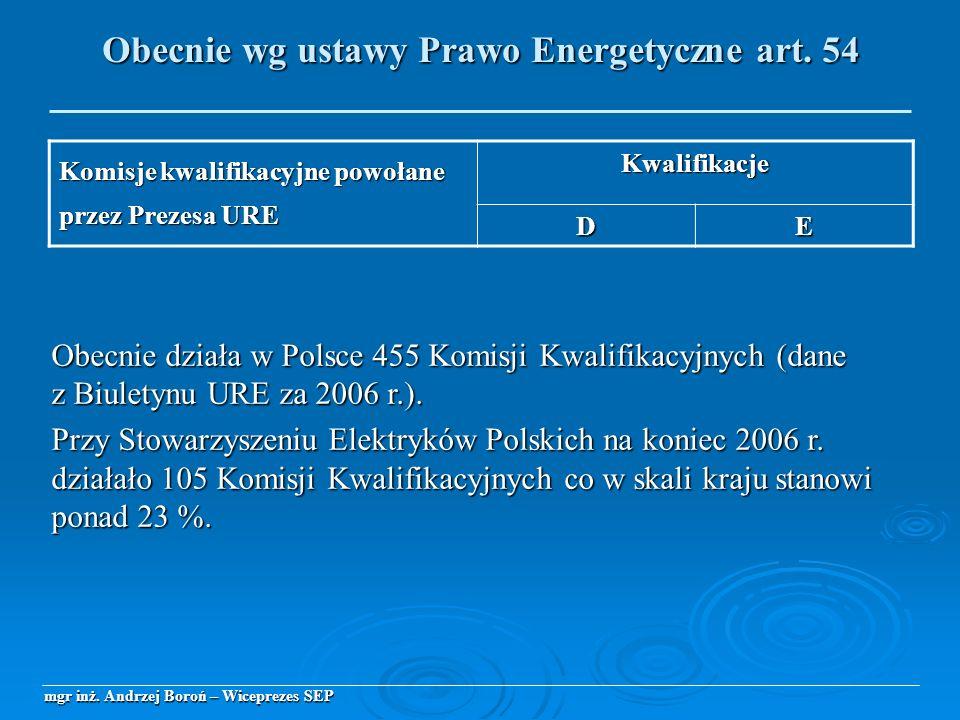 mgr inż. Andrzej Boroń – Wiceprezes SEP Obecnie wg ustawy Prawo Energetyczne art. 54 Komisje kwalifikacyjne powołane przez Prezesa URE Kwalifikacje DE