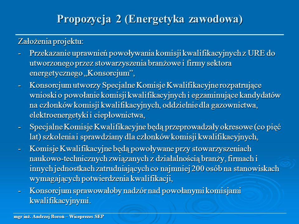Założenia projektu: -Przekazanie uprawnień powoływania komisji kwalifikacyjnych z URE do utworzonego przez stowarzyszenia branżowe i firmy sektora ene