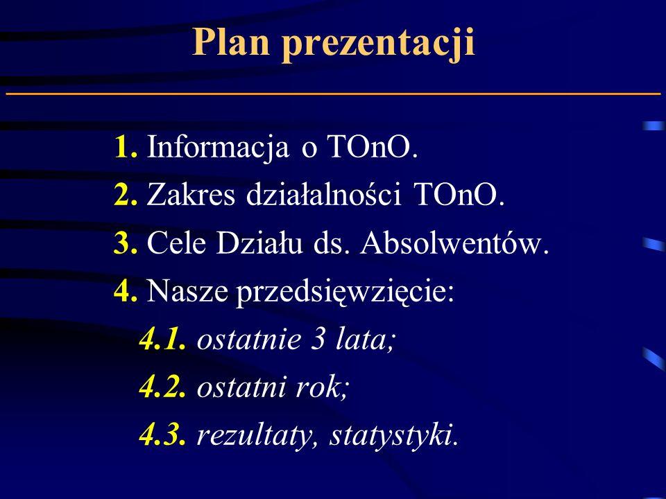 Plan prezentacji 1. Informacja o TOnO. 2. Zakres działalności TOnO. 3. Cele Działu ds. Absolwentów. 4. Nasze przedsięwzięcie: 4.1. ostatnie 3 lata; 4.