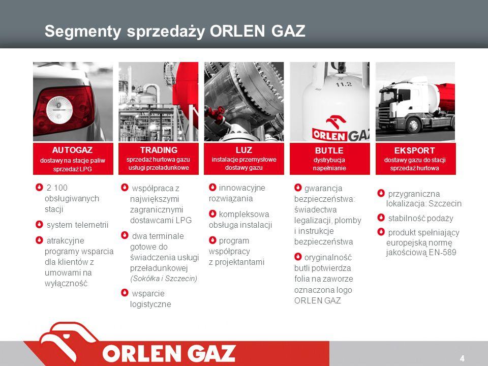 4 Segmenty sprzedaży ORLEN GAZ AUTOGAZ dostawy na stacje paliw sprzedaż LPG TRADING sprzedaż hurtowa gazu usługi przeładunkowe LUZ instalacje przemysł