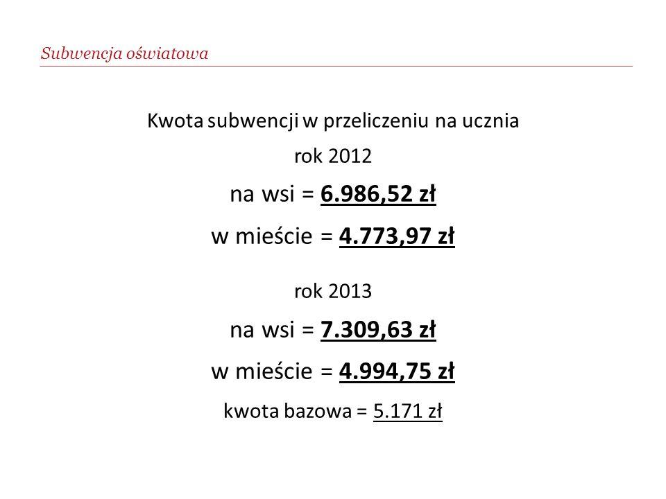 Kwota subwencji w przeliczeniu na ucznia rok 2012 na wsi = 6.986,52 zł w mieście = 4.773,97 zł rok 2013 na wsi = 7.309,63 zł w mieście = 4.994,75 zł k