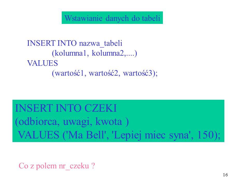 16 INSERT INTO CZEKI (odbiorca, uwagi, kwota ) VALUES ('Ma Bell', 'Lepiej miec syna', 150); Wstawianie danych do tabeli INSERT INTO nazwa_tabeli (kolu