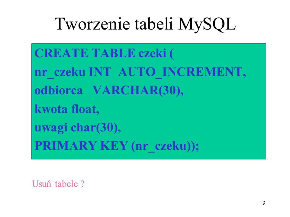 9 Tworzenie tabeli MySQL CREATE TABLE czeki ( nr_czeku INT AUTO_INCREMENT, odbiorcaVARCHAR(30), kwota float, uwagi char(30), PRIMARY KEY (nr_czeku));