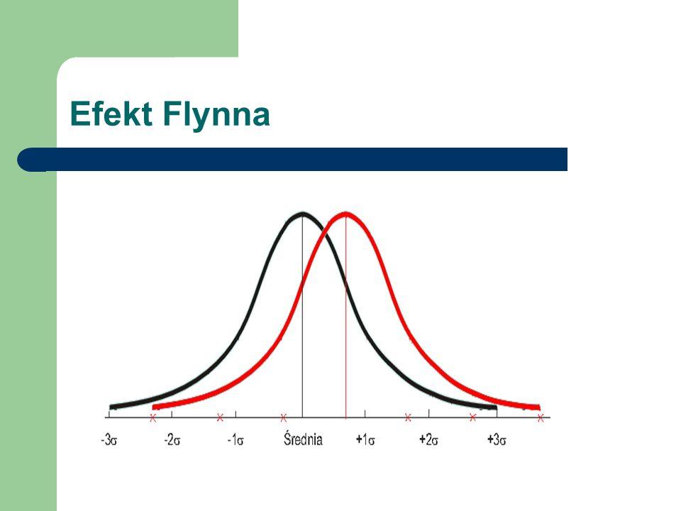 Efekt Flynna