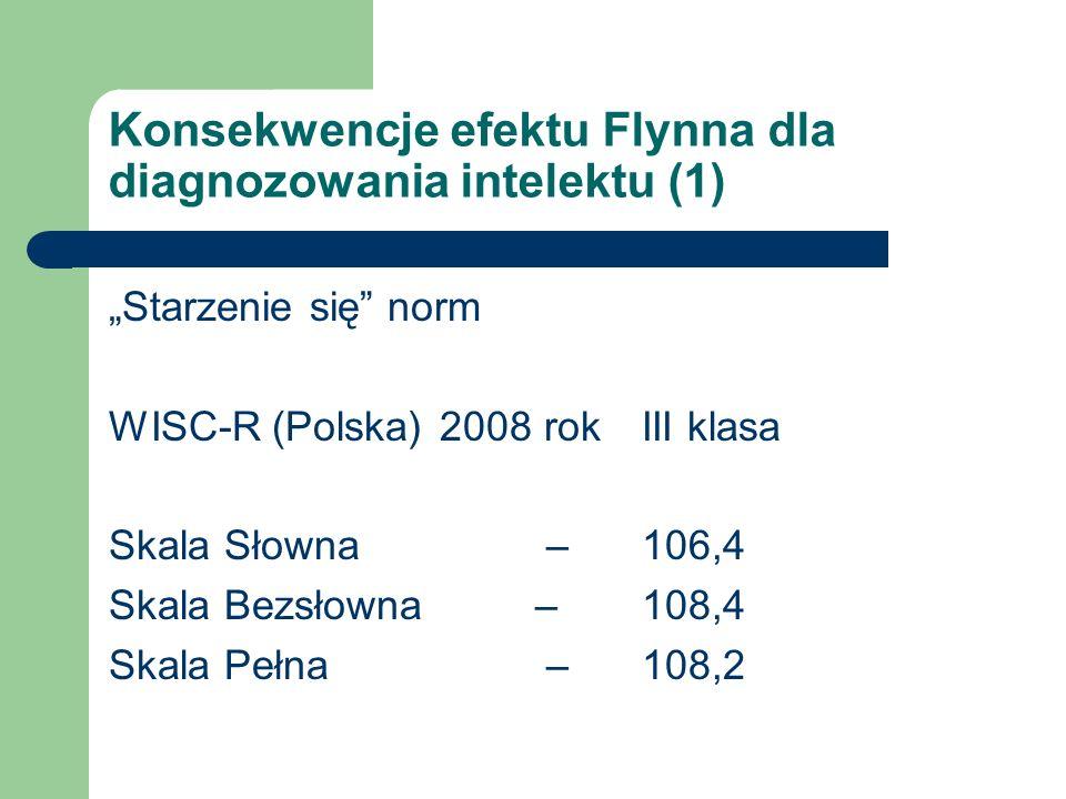 Konsekwencje efektu Flynna dla diagnozowania intelektu (1) Starzenie się norm WISC-R (Polska) 2008 rokIII klasa Skala Słowna – 106,4 Skala Bezsłowna –