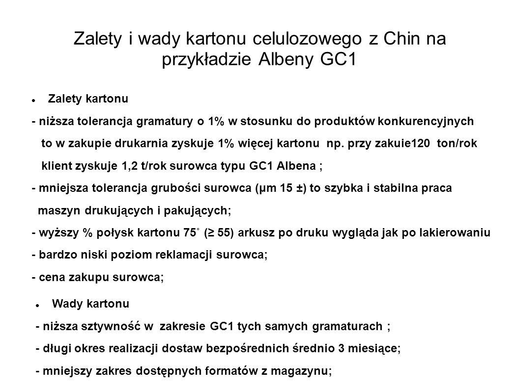 Zalety i wady kartonu celulozowego z Chin na przykładzie Albeny GC1 Zalety kartonu - niższa tolerancja gramatury o 1% w stosunku do produktów konkuren
