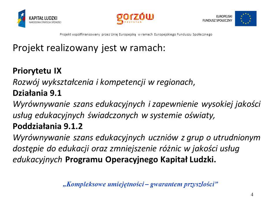 Podział godzin Blok II - Planowanie kariery edukacyjno-zawodowej przez ucznia szkoły gimnazjalnej – 4 godz.