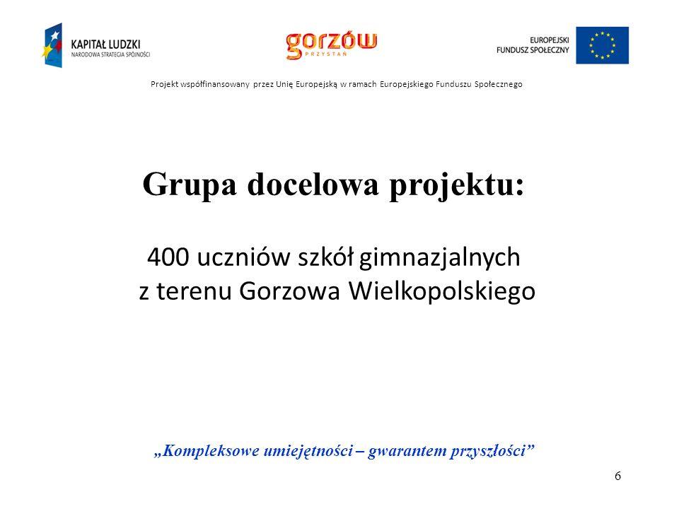 Podział godzin Blok I - Edukacja dla potrzeb rynku pracy – 3 godz.