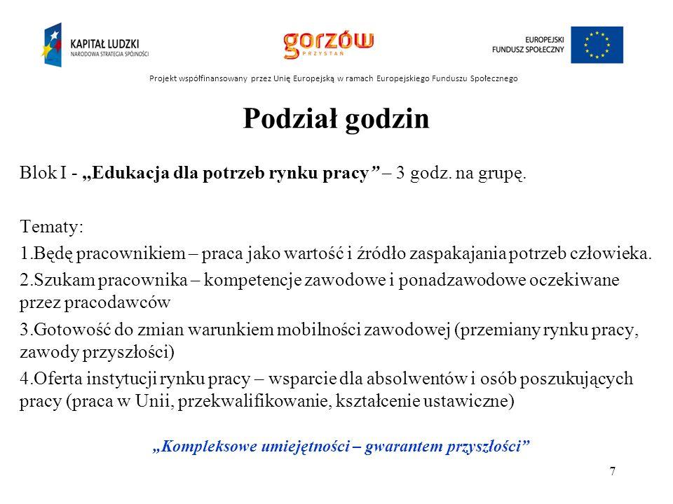 Podział godzin Blok III - Samopoznanie drogą do trafnych decyzji edukacyjnych i zawodowych – 4 godz.