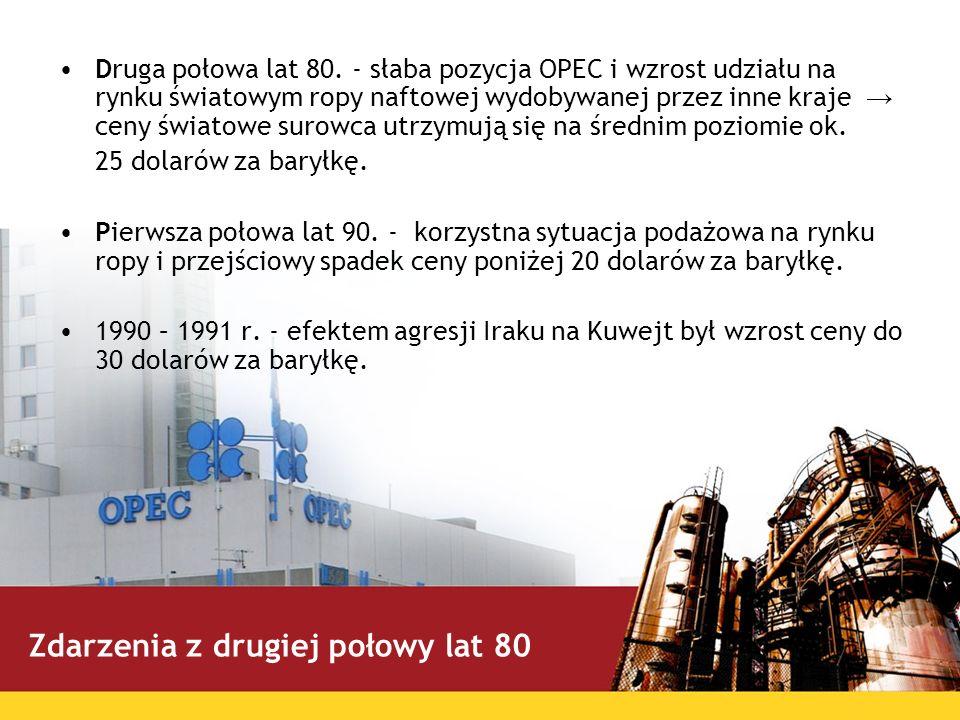 Druga połowa lat 80. - słaba pozycja OPEC i wzrost udziału na rynku światowym ropy naftowej wydobywanej przez inne kraje ceny światowe surowca utrzymu