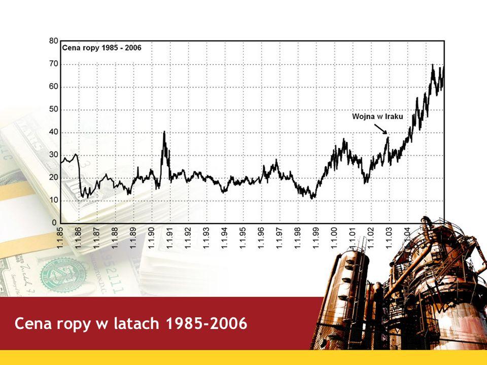 Cena ropy w latach 1985-2006
