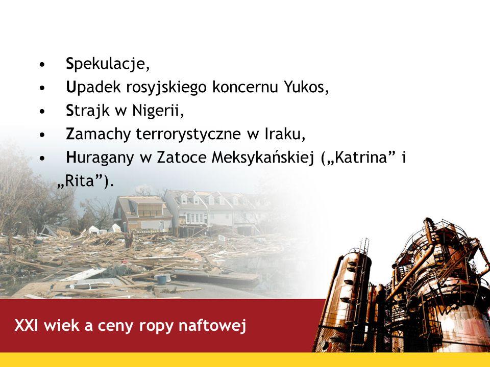 Spekulacje, Upadek rosyjskiego koncernu Yukos, Strajk w Nigerii, Zamachy terrorystyczne w Iraku, Huragany w Zatoce Meksykańskiej (Katrina i Rita). XXI