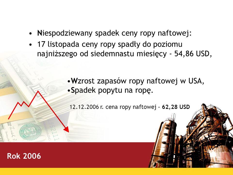 Niespodziewany spadek ceny ropy naftowej: 17 listopada ceny ropy spadły do poziomu najniższego od siedemnastu miesięcy - 54,86 USD, Wzrost zapasów rop