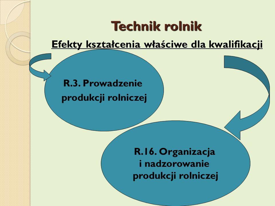 Technik rolnik Efekty kształcenia właściwe dla kwalifikacji R.3. Prowadzenie produkcji rolniczej R.16. Organizacja i nadzorowanie produkcji rolniczej