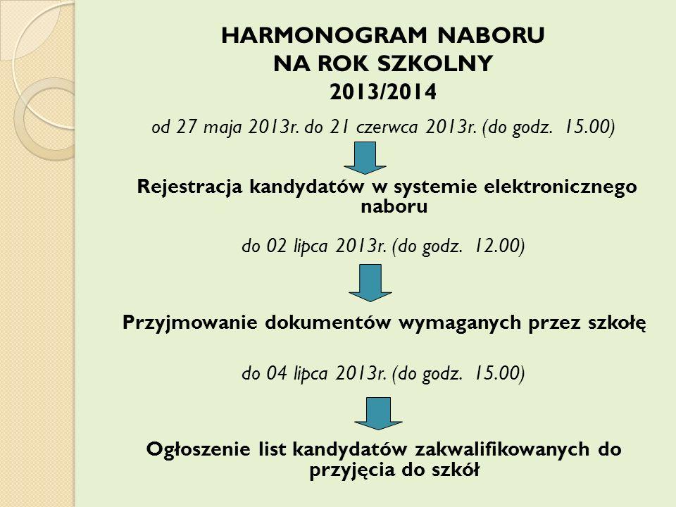 HARMONOGRAM NABORU NA ROK SZKOLNY 2013/2014 od 27 maja 2013r. do 21 czerwca 2013r. (do godz. 15.00) Rejestracja kandydatów w systemie elektronicznego