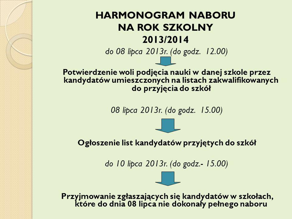 HARMONOGRAM NABORU NA ROK SZKOLNY 2013/2014 do 08 lipca 2013r. (do godz. 12.00) Potwierdzenie woli podjęcia nauki w danej szkole przez kandydatów umie