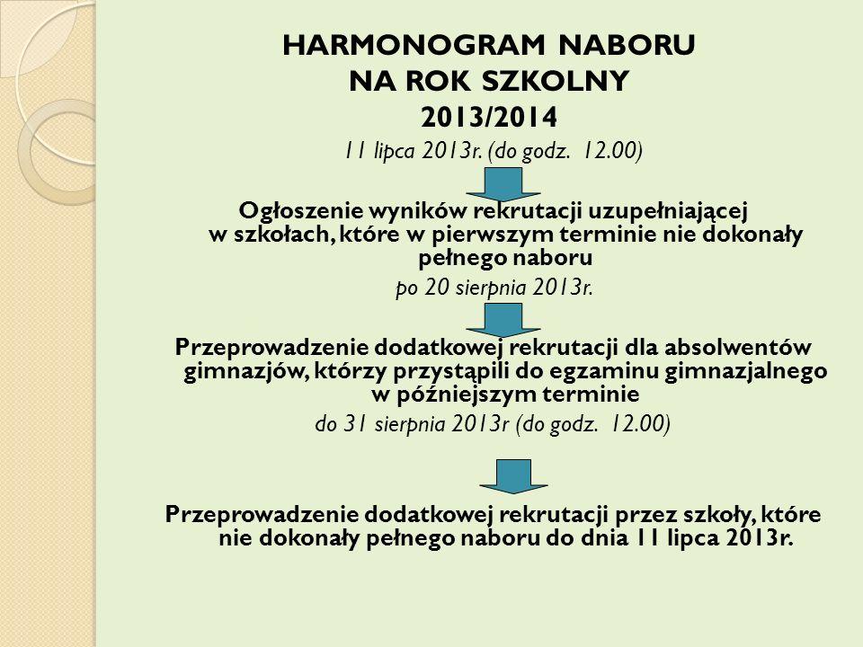 HARMONOGRAM NABORU NA ROK SZKOLNY 2013/2014 11 lipca 2013r. (do godz. 12.00) Ogłoszenie wyników rekrutacji uzupełniającej w szkołach, które w pierwszy