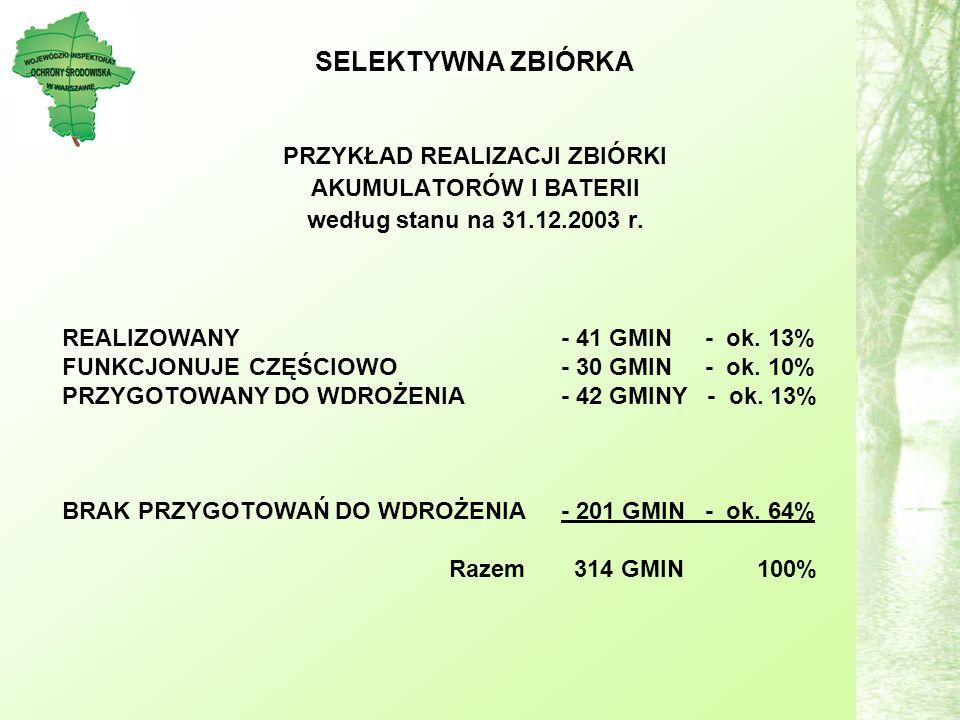 SELEKTYWNA ZBIÓRKA PRZYKŁAD REALIZACJI ZBIÓRKI AKUMULATORÓW I BATERII według stanu na 31.12.2003 r.