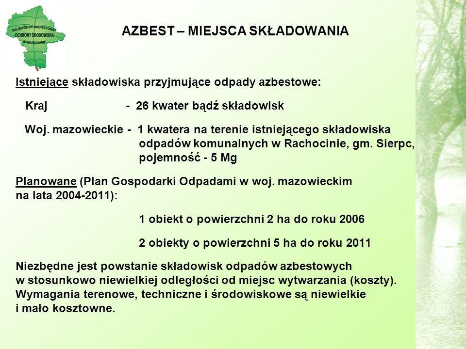 AZBEST – MIEJSCA SKŁADOWANIA Istniejące składowiska przyjmujące odpady azbestowe: Kraj - 26 kwater bądź składowisk Woj.