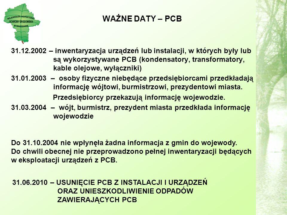 WAŻNE DATY – PCB 31.12.2002 – inwentaryzacja urządzeń lub instalacji, w których były lub są wykorzystywane PCB (kondensatory, transformatory, kable olejowe, wyłączniki) 31.01.2003 – osoby fizyczne niebędące przedsiębiorcami przedkładają informację wójtowi, burmistrzowi, prezydentowi miasta.
