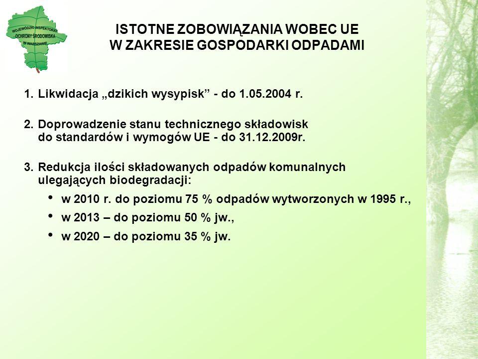 ISTOTNE ZOBOWIĄZANIA WOBEC UE W ZAKRESIE GOSPODARKI ODPADAMI 1.Likwidacja dzikich wysypisk - do 1.05.2004 r.