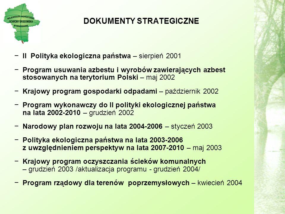 DOKUMENTY STRATEGICZNE II Polityka ekologiczna państwa – sierpień 2001 Program usuwania azbestu i wyrobów zawierających azbest stosowanych na terytorium Polski – maj 2002 Krajowy program gospodarki odpadami – październik 2002 Program wykonawczy do II polityki ekologicznej państwa na lata 2002-2010 – grudzień 2002 Narodowy plan rozwoju na lata 2004-2006 – styczeń 2003 Polityka ekologiczna państwa na lata 2003-2006 z uwzględnieniem perspektyw na lata 2007-2010 – maj 2003 Krajowy program oczyszczania ścieków komunalnych – grudzień 2003 /aktualizacja programu - grudzień 2004/ Program rządowy dla terenów poprzemysłowych – kwiecień 2004