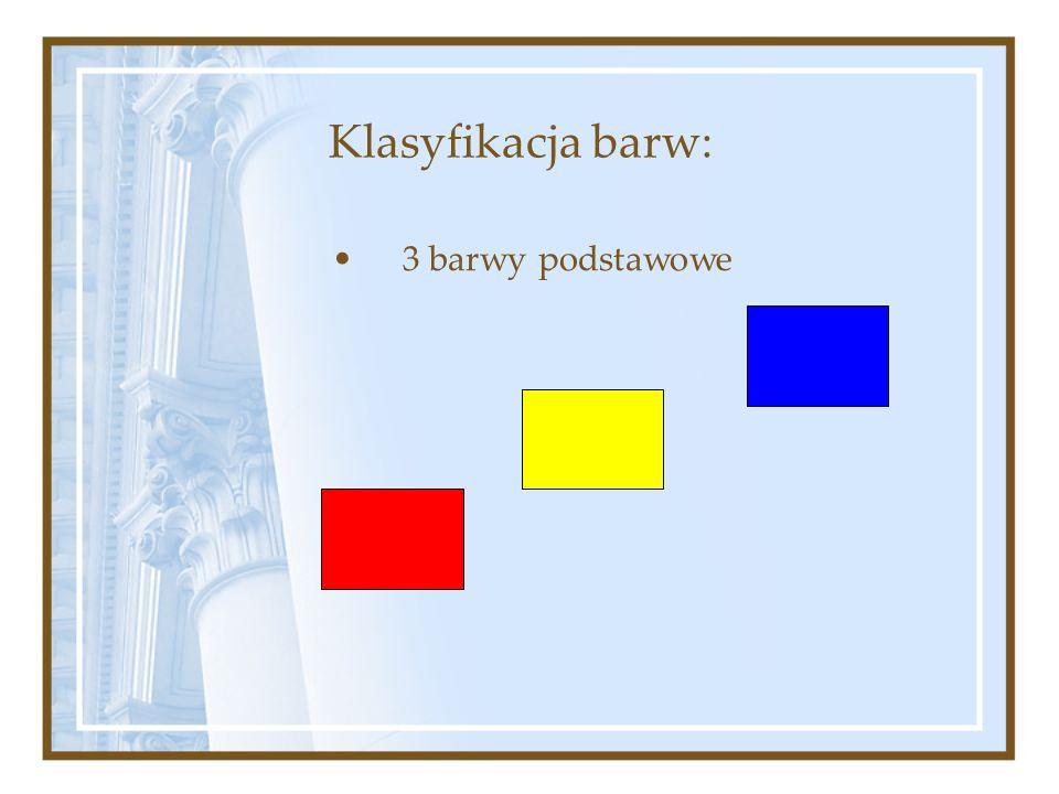Klasyfikacja barw: 3 barwy podstawowe