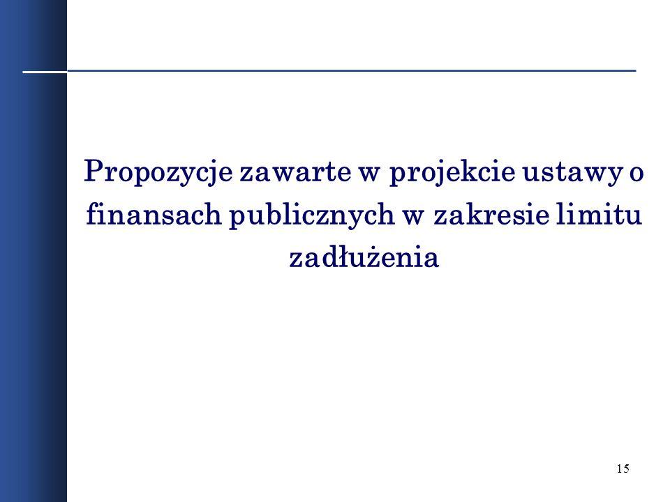15 Propozycje zawarte w projekcie ustawy o finansach publicznych w zakresie limitu zadłużenia