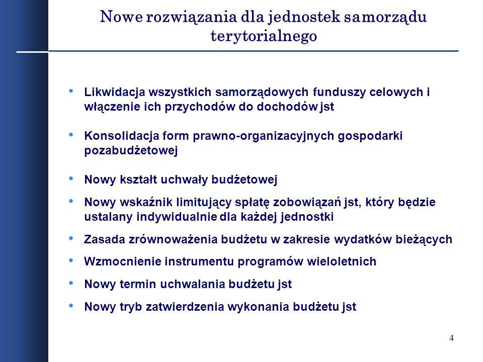 4 Nowe rozwiązania dla jednostek samorządu terytorialnego Likwidacja wszystkich samorządowych funduszy celowych i włączenie ich przychodów do dochodów