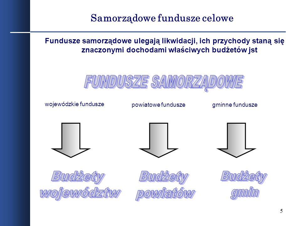 5 Samorządowe fundusze celowe Fundusze samorządowe ulegają likwidacji, ich przychody staną się znaczonymi dochodami właściwych budżetów jst wojewódzki