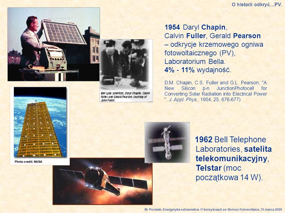 1954 Daryl Chapin, Calvin Fuller, Gerald Pearson – odkrycje krzemowego ogniwa fotowoltaicznego (PV), Laboratorium Bella.
