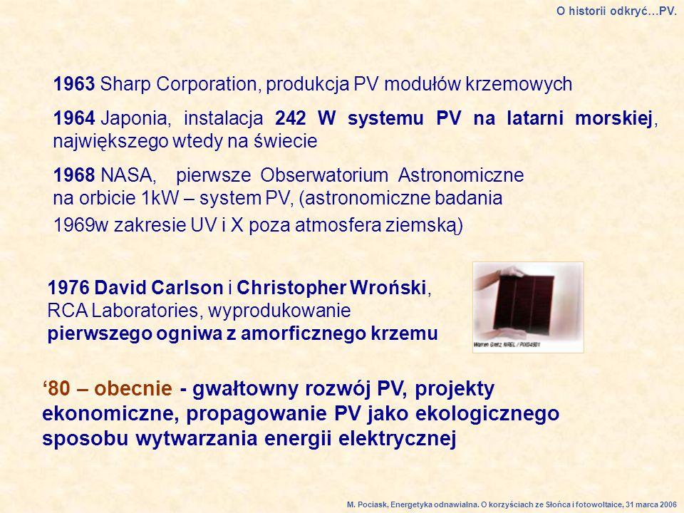 1976 David Carlson i Christopher Wroński, RCA Laboratories, wyprodukowanie pierwszego ogniwa z amorficznego krzemu 1968 NASA, pierwsze Obserwatorium Astronomiczne na orbicie 1kW – system PV, (astronomiczne badania 1969w zakresie UV i X poza atmosfera ziemską) 1963 Sharp Corporation, produkcja PV modułów krzemowych 1964 Japonia, instalacja 242 W systemu PV na latarni morskiej, największego wtedy na świecie 80 – obecnie - gwałtowny rozwój PV, projekty ekonomiczne, propagowanie PV jako ekologicznego sposobu wytwarzania energii elektrycznej O historii odkryć…PV.