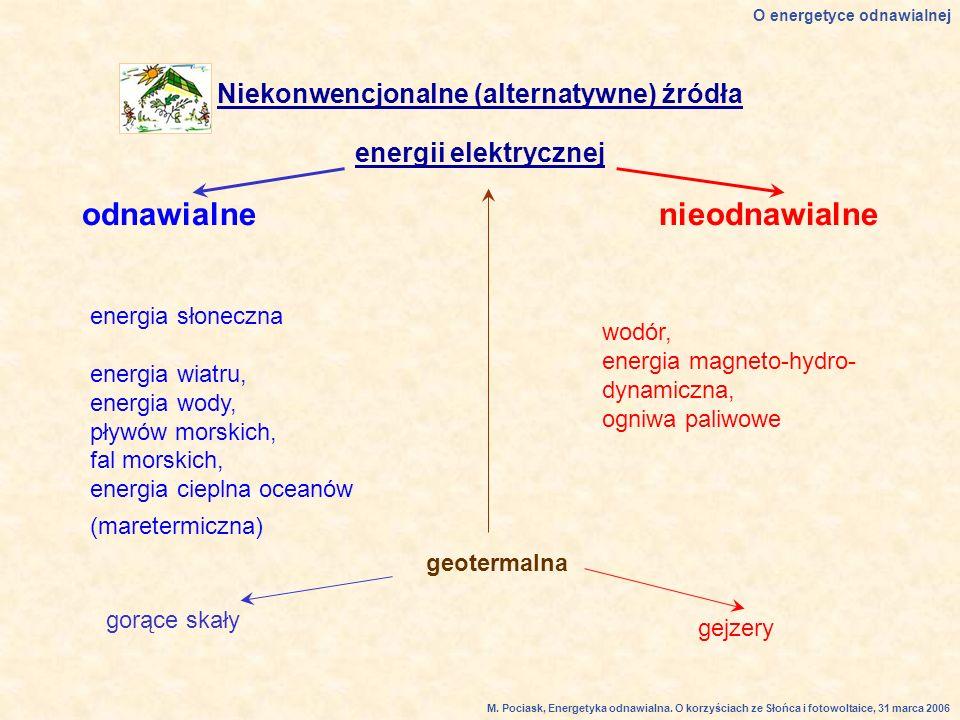 Niekonwencjonalne (alternatywne) źródła energii elektrycznej odnawialne nieodnawialne wodór, energia magneto-hydro- dynamiczna, ogniwa paliwowe energia słoneczna energia wiatru, energia wody, pływów morskich, fal morskich, energia cieplna oceanów (maretermiczna) geotermalna gejzery gorące skały O energetyce odnawialnej M.