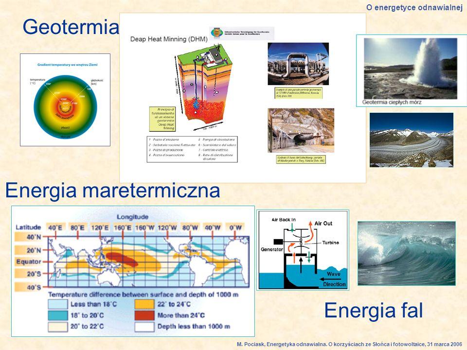 Geotermia Energia maretermiczna Energia fal O energetyce odnawialnej M.